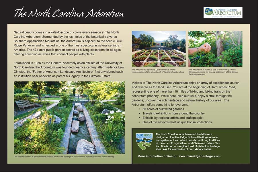 NC Arboretum Sign
