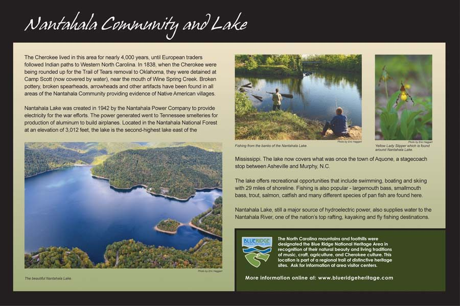 Nantahala Community and Lake Sign